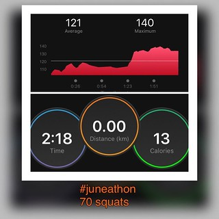 And that's my remaining exercise for #Juneathon done - 70 squats