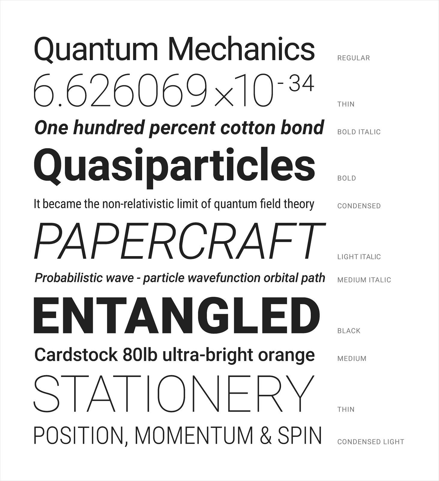 Ejemplo de la tipografía Roboto