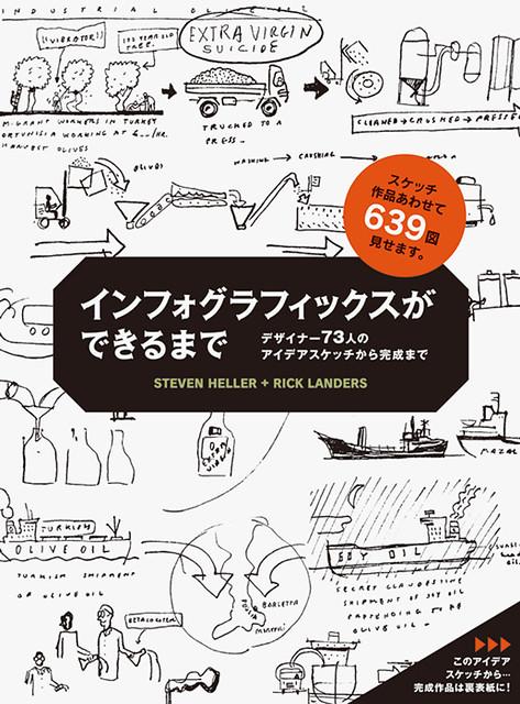 toomilog-Infographicsgadekirumade_book_002