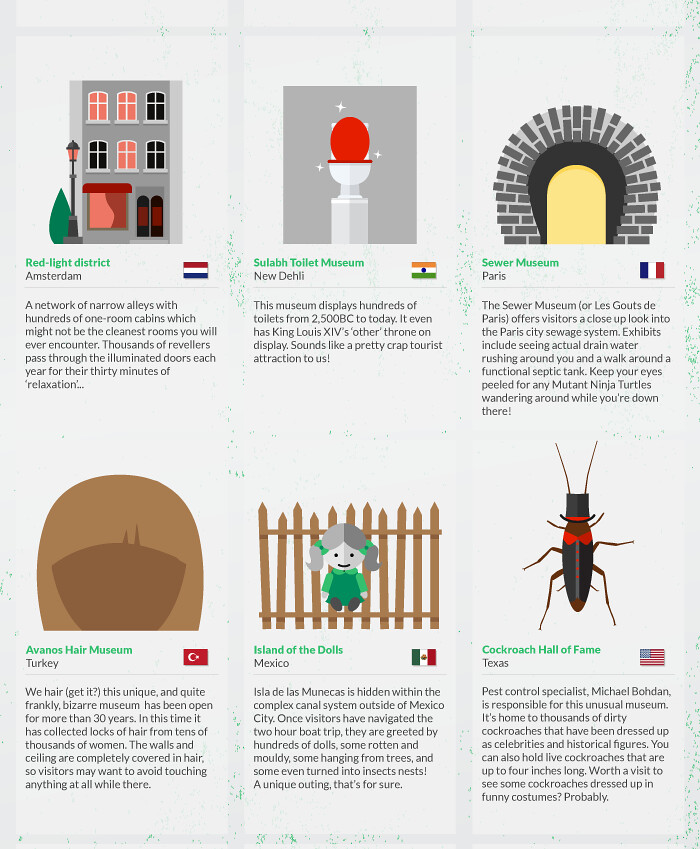 30 Filthy Places infographic 4