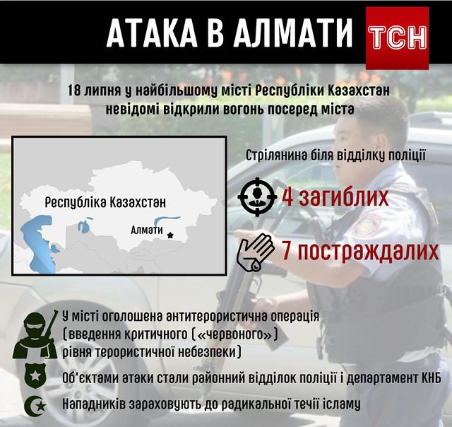 Алмати