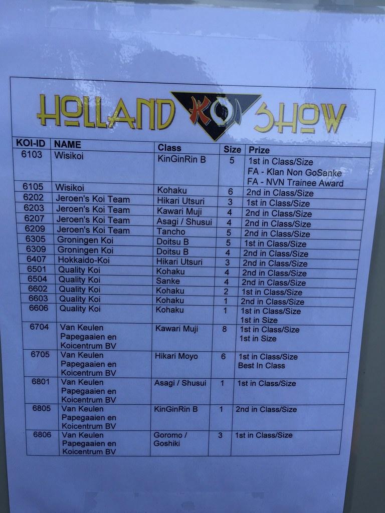 Uitslagen Holland Koi Show