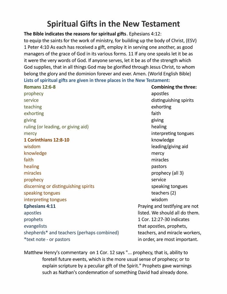 Spiritual gift lists