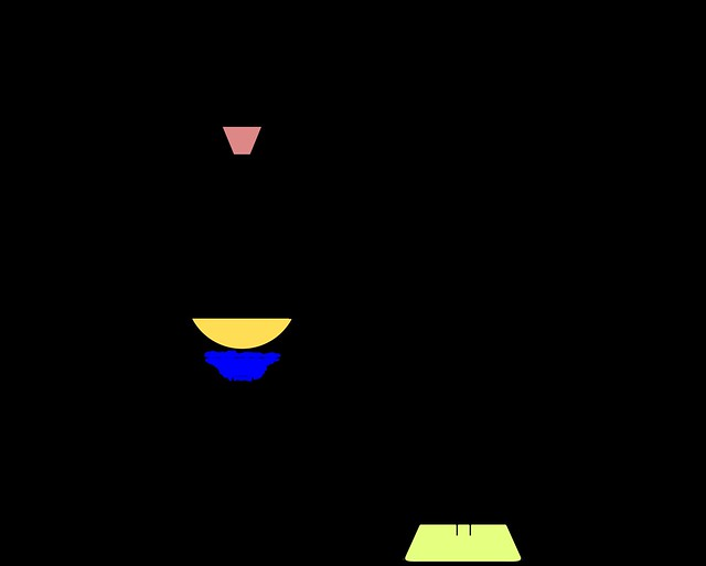 Kjeldahl's_distillation