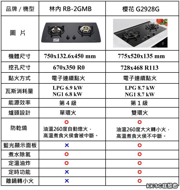 g2928G-g2926g-08