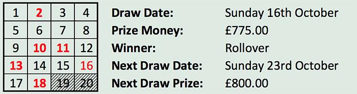 Lotto 16 Oct