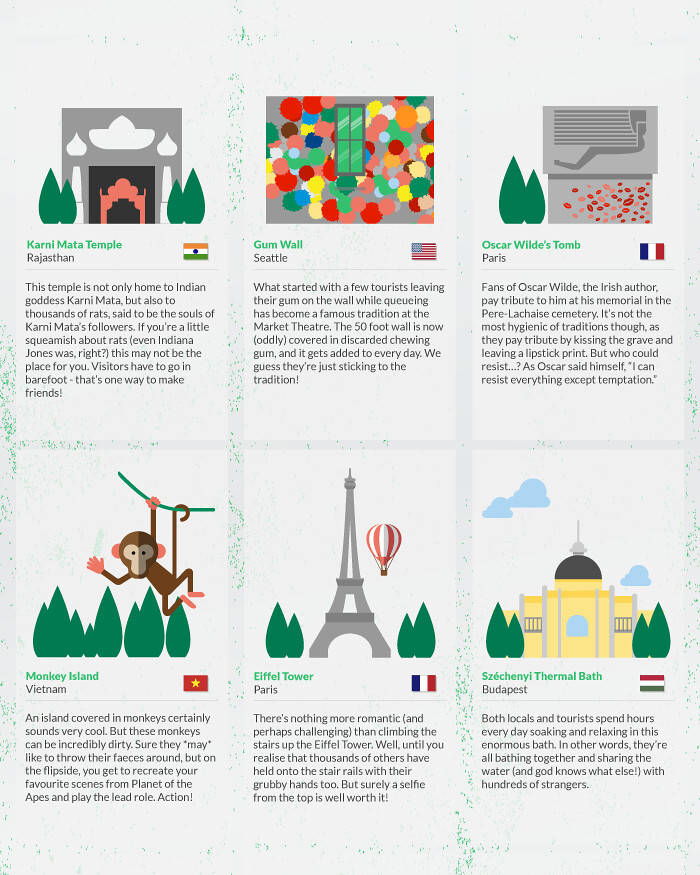 30 Filthy Places infographic 2