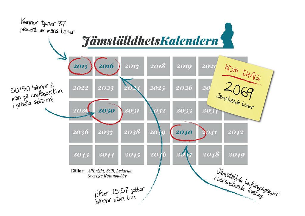 Jämställdhetskalendern Bossbloggen