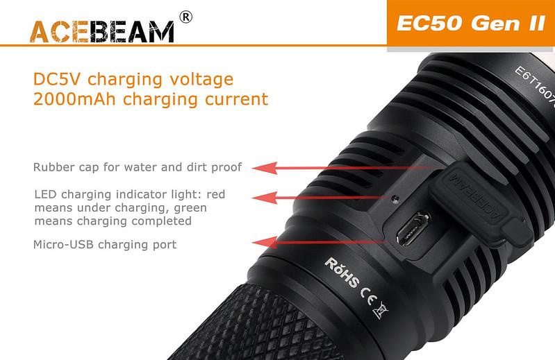 EC50-2-3