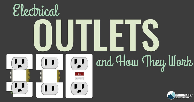 outlets and how they work header