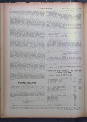 Jornal Batista - 16 -  22 de agosto de 1926 - Notícia da criação da PIB Petrópolis