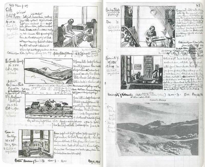 Os cadernos de Hopper