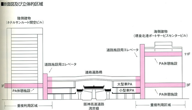 阪神高速湾岸線泉大津PAとホテルきららりぞーと関空 (2)