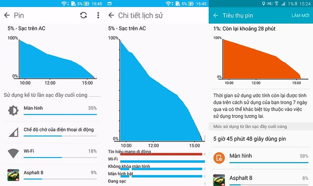 """[So sánh] Samsung Galaxy A5 2016 vs Asus Zenfone 3 5.2"""" - P1: Thiết kế bên ngoài, cấu hình và Pin - 136886"""