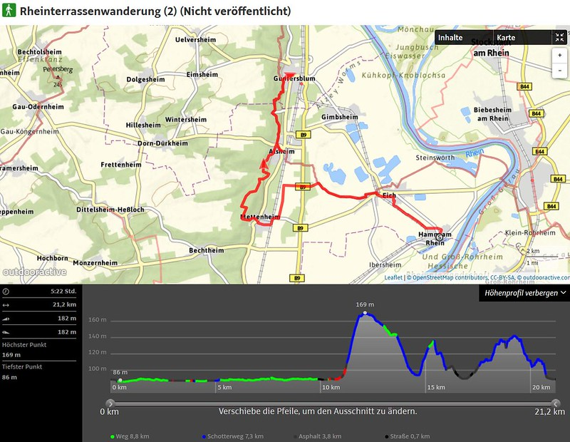 Rheinterrassenwanderung (2)