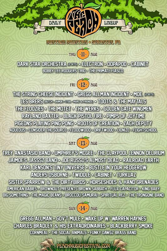 Scranton Warped Tour  Schedule