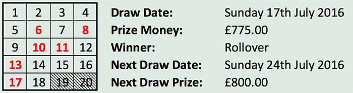 Lottery 17 June
