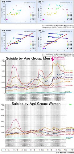 SSRIs and Suicide in Japan