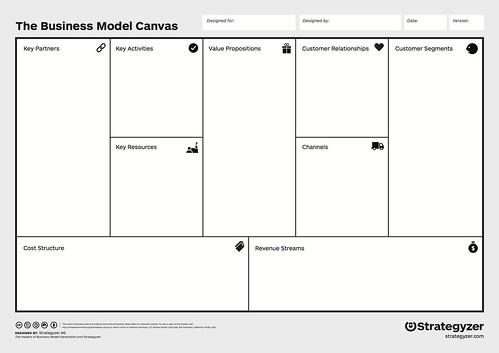 Workshop - Business Model Canvas