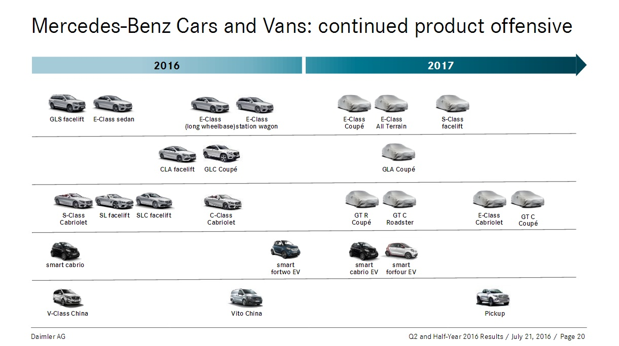 2017-mercedes-benz-road-map