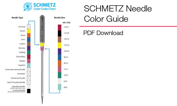 SCHMETZ Needle Color Guide