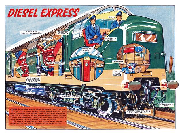 1961 illustration of a Diesel Express